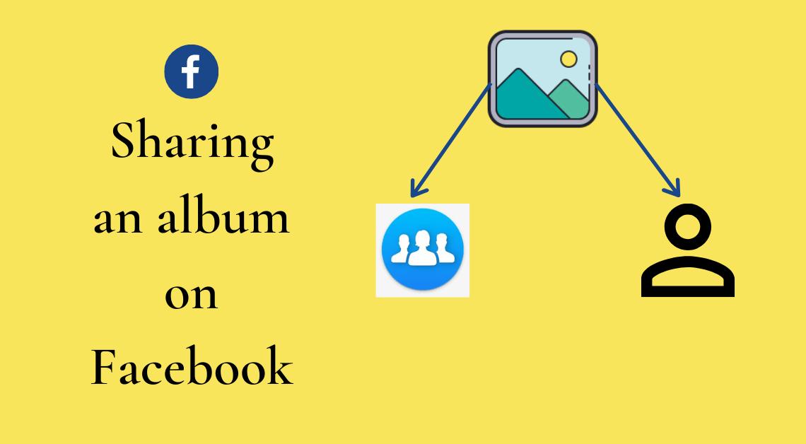Sharing an album on Facebook